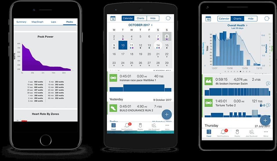 TrainingPeaks App and Dashboard
